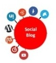 Social Blog Element